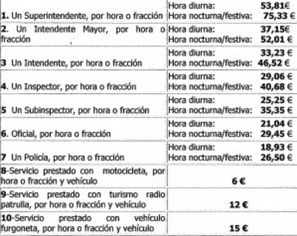 """Cobrar a los manifestantes las horas extra de los policías: nueva formula para """"modular"""" el derecho a manifestación"""