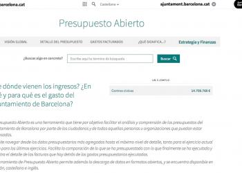 'Presupuesto Abierto': Transparencia informativa en el Ayuntamiento de Barcelona