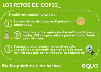 """EQUO demanda a Rajoy compromisos """"reales"""" contra el cambio climático"""