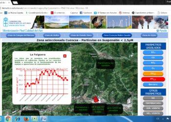 Las Cuencas en Asturias en alarma por contaminación