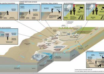 La salud y el medio ambiente, principales perjudicados por la minería de tierras raras según la EPA