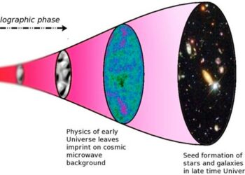 Primera evidencia de que nuestro Universo es un holograma