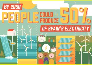 La transición energética no es posible sin renovables ni la participación activa de la ciudadanía