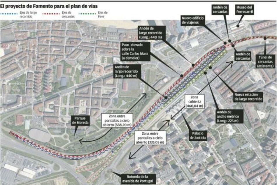 Equo Gijón considera que el Plan de Vías «no es asumible en la actual situación del mercado»