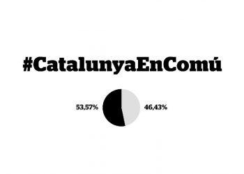 Catalunya en Comú, el nom escollit per al nou espai polític dels comuns