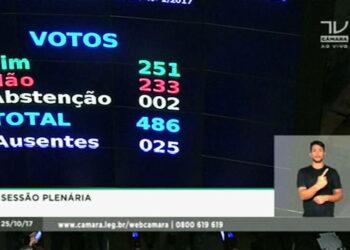 Brasil: presidente Temer evita a duras penas ser juzgado por corrupción