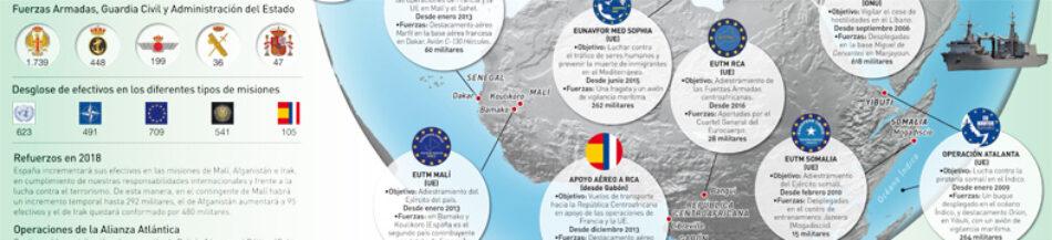 El temario educativo del PP promueve 'la defensa de España' como instrumento necesario para construir la paz