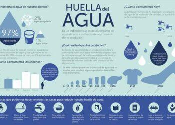 EQUO reivindica un cambio de las políticas de gestión del agua