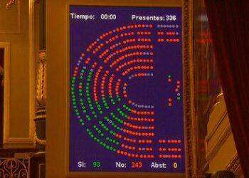 PP, PSOE y Ciudadanos han tumbado la reforma de la Ley de Amnistía que pretendía juzgar los crímenes franquistas