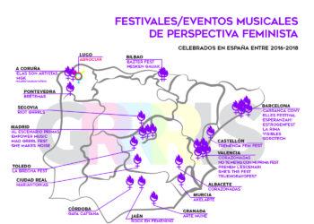 ¿Conoces los festivales con perspectiva feminista que se celebran en España?
