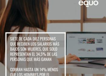 EQUO pide que se actúe prioritariamente contra la pobreza encubierta en España