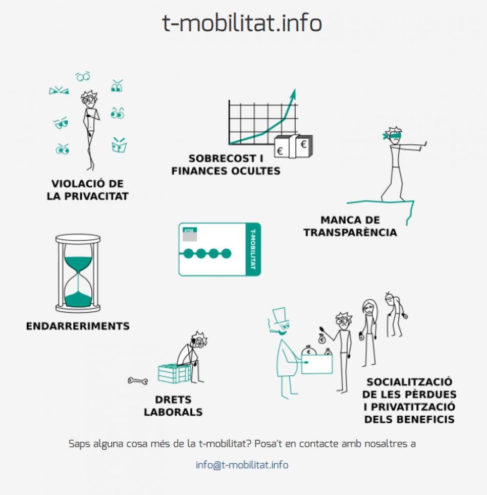 Pirates de Catalunya impulsa la campanya t-mobilitat.info per denunciar la situació actual del projecte T- Mobilitat