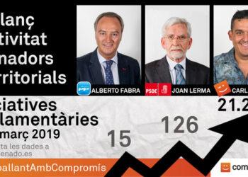 Carles Mulet revienta las estadísticas de actividad de todos los senadores territoriales en la XII legislatura
