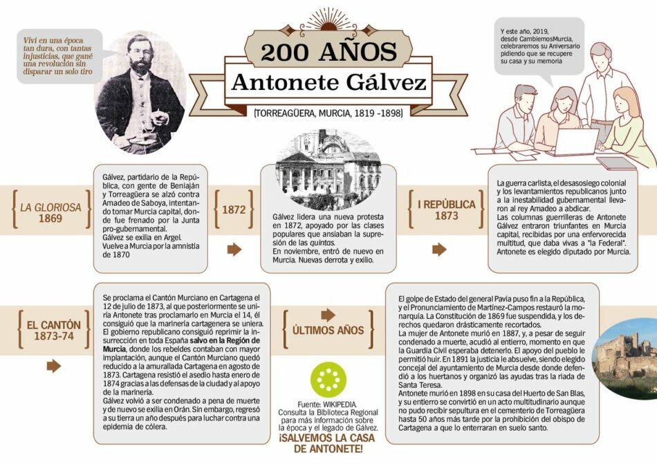 Cambiemos Murcia lamenta que el Ayuntamiento ignore el bicentenario del nacimiento de Antonete Gálvez y la fundación de la ciudad de Murcia