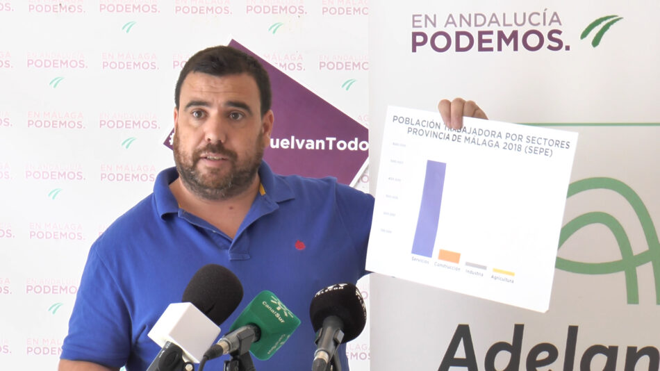 Podemos Málaga reivindica políticas de empleo serias para no depender en exclusiva de los vaivenes del turismo