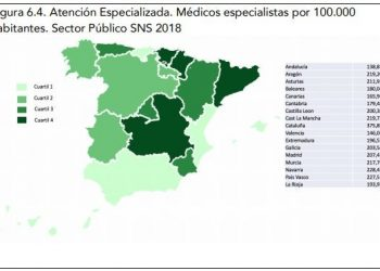 El PCE en León apoya las movilizaciones de la Atención primaria en la provincia