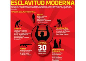 La esclavitud moderna afecta a 105.000 personas en España. 2D. Día por la #AboliciónEsclavitud