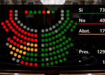 «Sin excusas, exigimos el cumplimiento íntegro de la Ley 24/2015 para acabar con la emergencia habitacional»