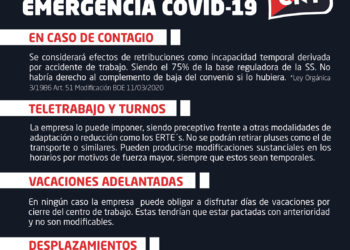 CNT: «Los derechos laborales no se suspenden con el COVID-19»