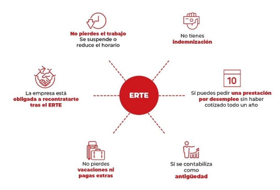 PCE-EPK exige al Gobierno de Navarra garantizar la salud laboral de todos los y las trabajadores en activo