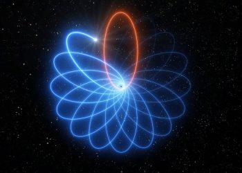 La danza de una estrella alrededor de un agujero negro vuelve a dar la razón a Einstein