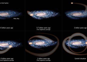 Los choques de la Vía Láctea con la galaxia Sagitario pudieron crear estrellas como el Sol