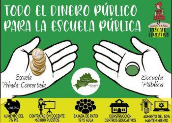 Marea Verde de Málaga: «la nueva normalidad exige una nueva escuela: segura, inclusiva, igualitaria»