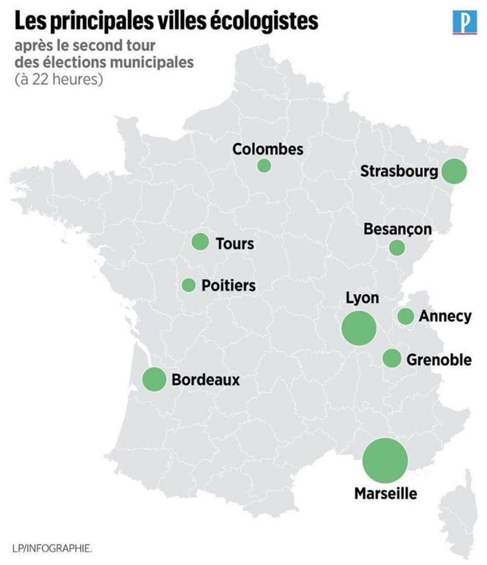 Resultado histórico de Los Verdes en Francia