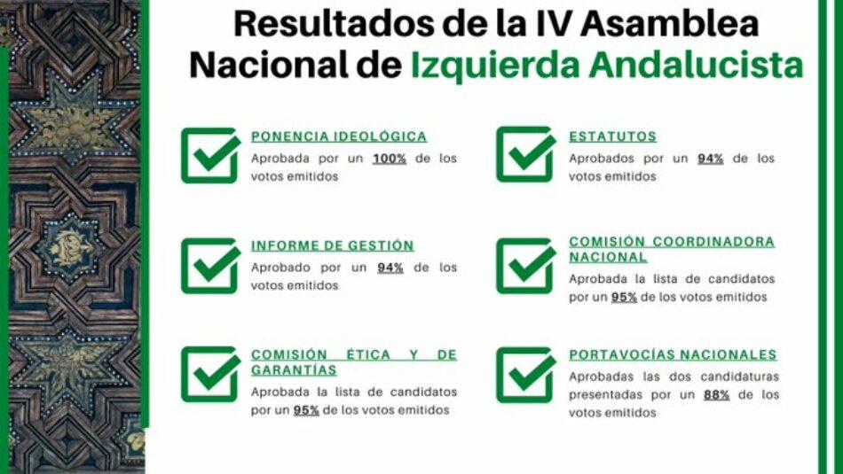 Antuan Vargas y Héctor Lagier, elegidos nuevos Coordinadores Nacionales de Izquierda Andalucista