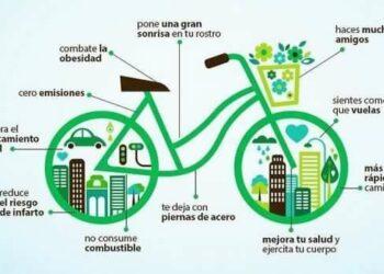 Asociaciones ciclistas y ecologistas convocan una Cadena Ciclista en el Paseo de Recoletos para demandar apoyo a la bici durante la desescalada