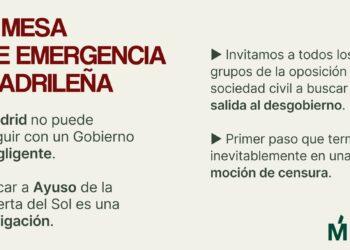 Más Madrid insta a pactar una moción de censura contra Ayuso