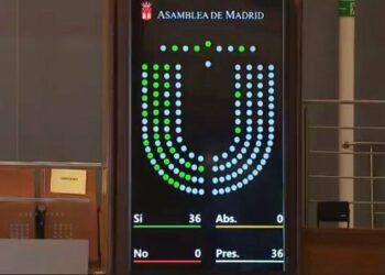 """Podemos C. Madrid considera """"inaceptable"""" y """"fuera de la ley"""" la maniobra de PP y Cs en la Asamblea de Madrid para aprobar la Ley de Suelo"""