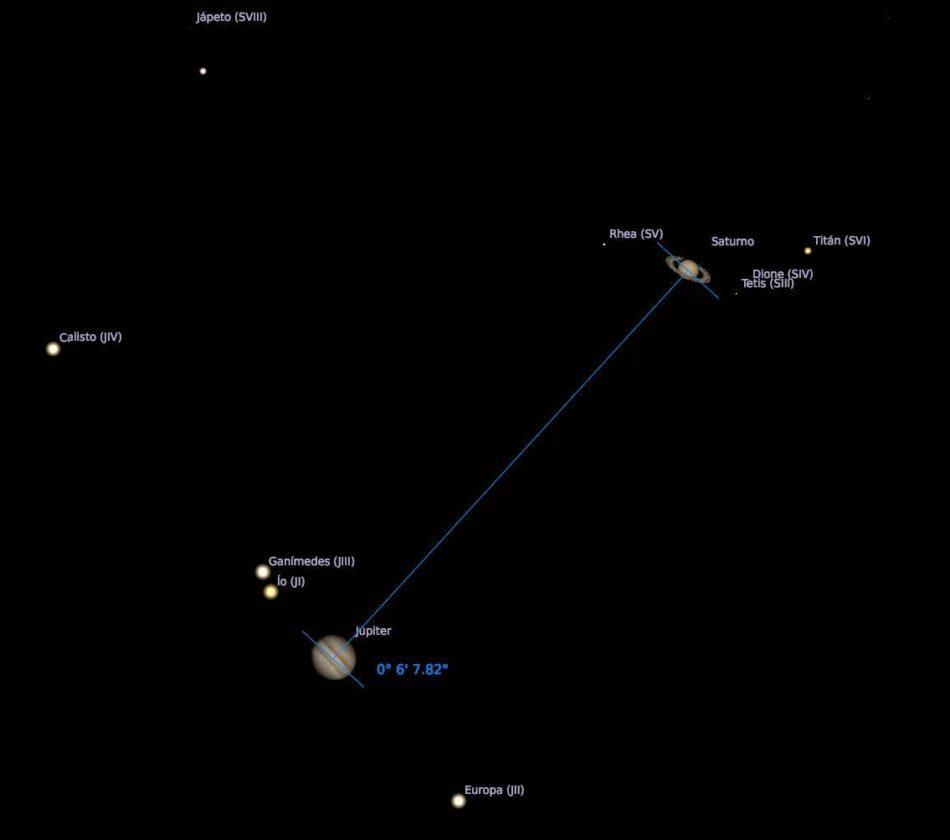 Hoy se producirá la superconjunción de Júpiter y Saturno, un hito histórico de la astronomía