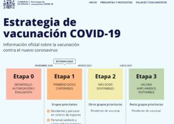 El Gobierno lanza la web www.vacunacovid.gob.es para resolver las dudas de la ciudadanía sobre la vacunación contra el COVID-19