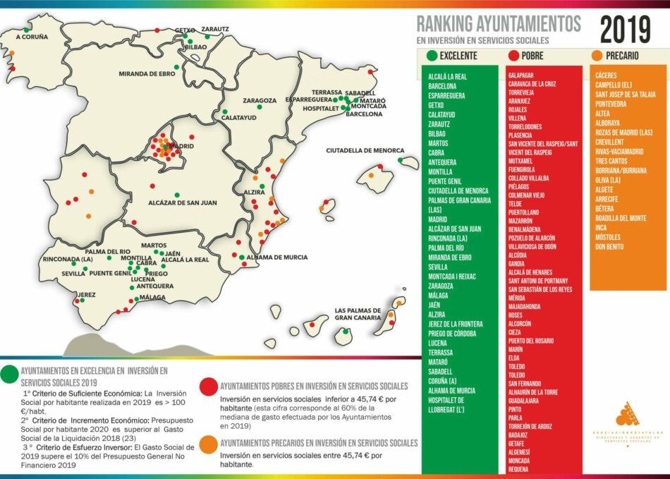 Barcelona, capital líder en inversión social, según la Asociación de Directoras y Gerentes de Servicios Sociales