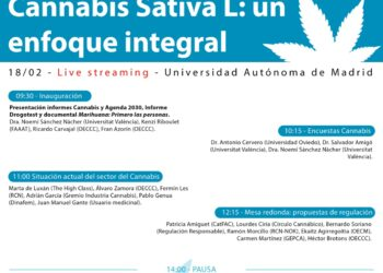 I Congreso Científico Internacional Cannabis Sativa L: un enfoque integral