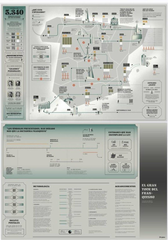 «El Gran Tour del Franquismo»: 5.340 símbolos ilegales repartidos en 870 municipios del país