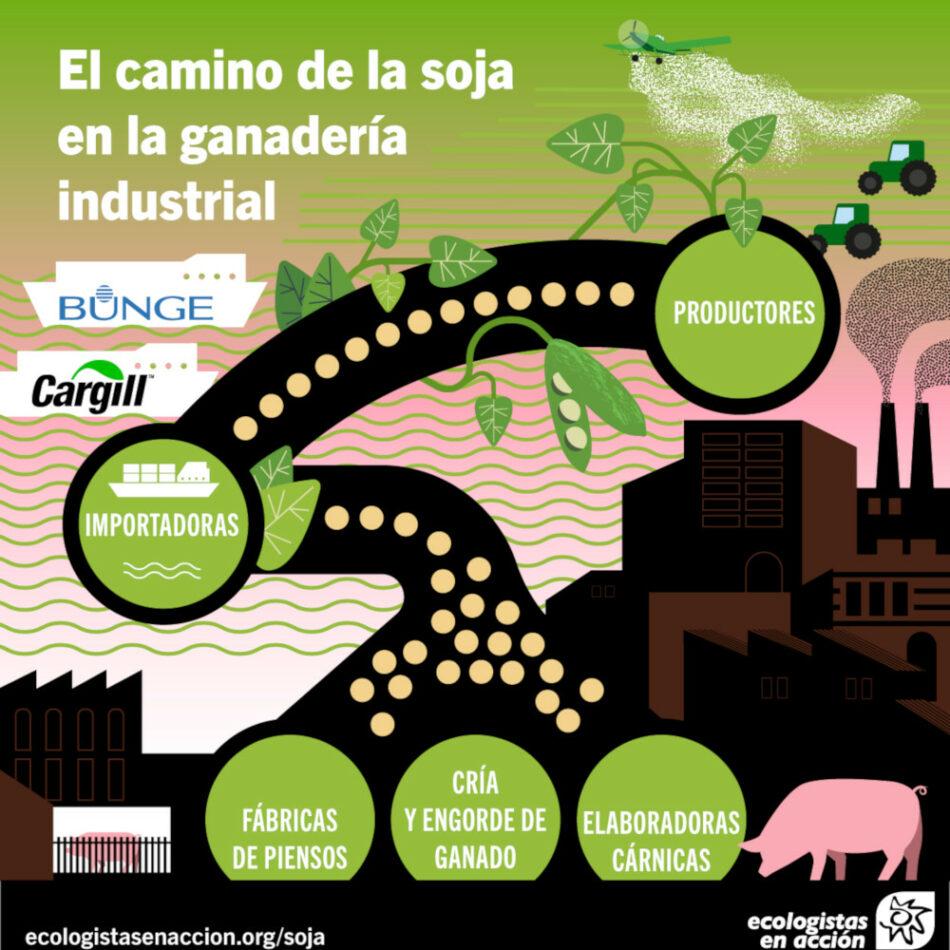 Ecologistas en Acción presenta la web «Los rostros de la soja»
