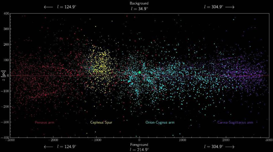 Descubierta una nueva estructura en la Vía Láctea: el espolón de Cefeo