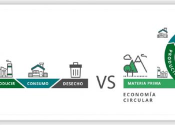 CGT propone invertir la partida económica de los Fondos Europeos en medidas para un sistema productivo sostenible, distributivo e igualitario que acabe con la pobreza y reparta la riqueza