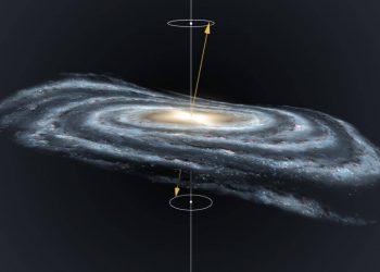 ¿Se mueve la Vía Láctea como una peonza?