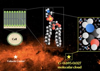 Mitma participa en el descubrimiento en el espacio de la etanolamina, una molécula clave en el origen de la vida