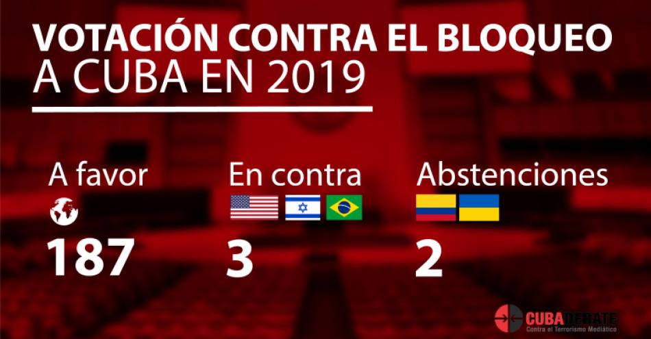 Sobre votación en la ONU sobre el bloqueo a Cuba