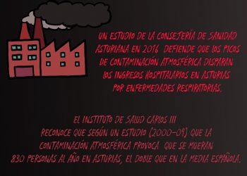 En Gijón sigue disparada la contaminación