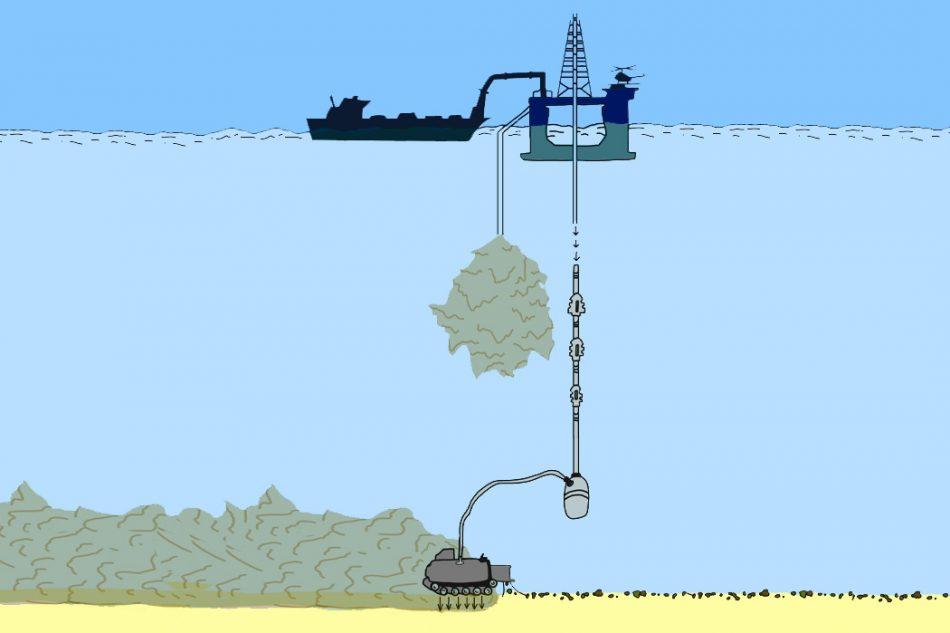 Ecoloxistas en Acción demanda unha moratoria sobre a minería submarina